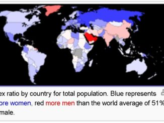 Gender ratio by country for total population